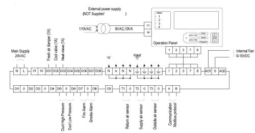 ahu controller wiring diagram sci usa ahu controller wiring diagram ahu panel wiring diagram at soozxer.org