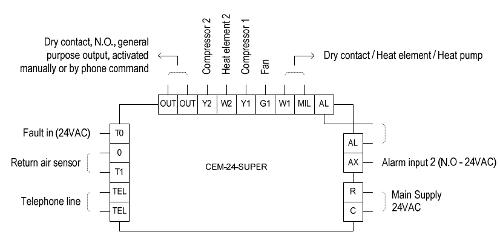 sci usa ceo cem hc wiring diagram ceo cem 24 wiring diagram