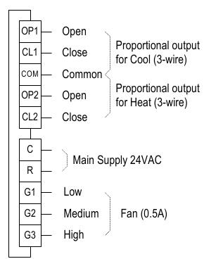 etn24-pm2-3s wiring diagram