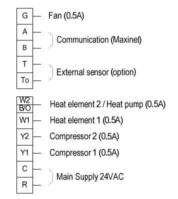 Enjoyable Sci Usa Etn 24 Super Thermostat Wiring Diagram Wiring Digital Resources Spoatbouhousnl
